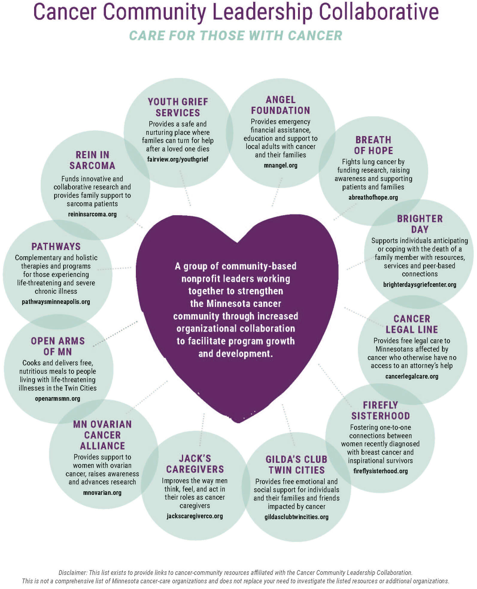 Cclc Mca Partnership Minnesota Cancer Alliance